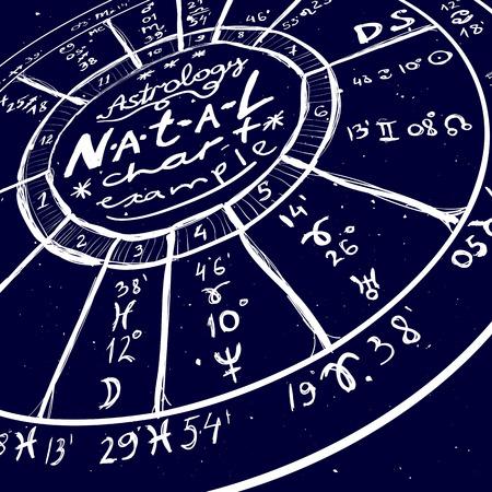 Achtergrond astrologie - Voorbeeld van de geboortehoroscoop planeten in de huizen en aspecten tussen hen Stock Illustratie