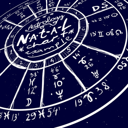 luck wheel: Astrology background - Example of the natal chart the planets in the houses and aspects between them