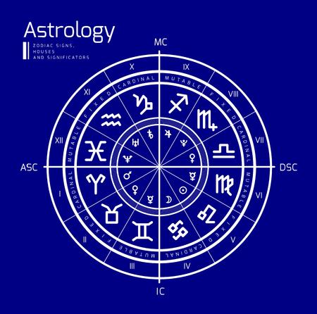 astrologie: Astrologie Hintergrund. Geburtshoroskop, Tierkreiszeichen, Häuser und significators. Vektor-Illustration Illustration
