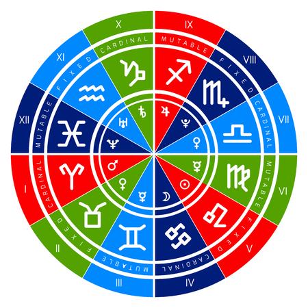 Astrologie achtergrond. Geboortehoroscoop, sterrenbeelden, huizen en significators. vector illustratie