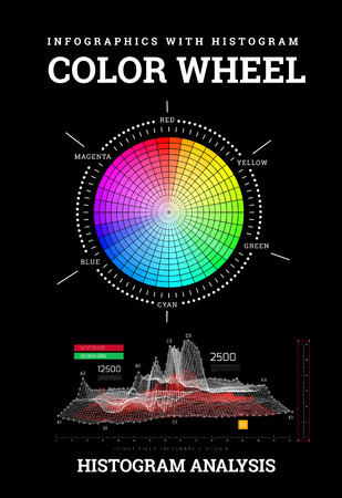 Color wheel with histogram infographics Çizim
