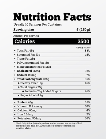 Nutrition facts label design vector . Content of calories, vitamins, fats and other elements Illustration