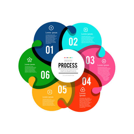 Circular infographics showing the process of 6 steps flowing from one to another. Vector illustration on white