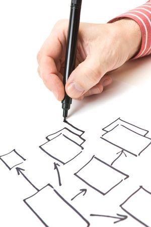 planowanie: znacznik dÅ'oni rysuje schemat blokowy samodzielnie na biaÅ'ym tle  Zdjęcie Seryjne