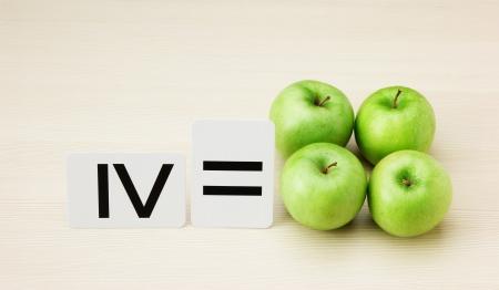 numerals: Roman numerals and apples