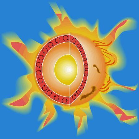 Sun Layers Illustration
