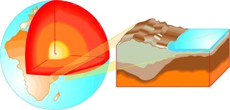 layers levels: Earth layers