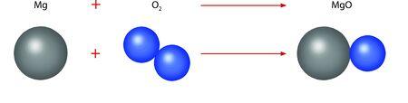 chemistry formula: Chemistry formula