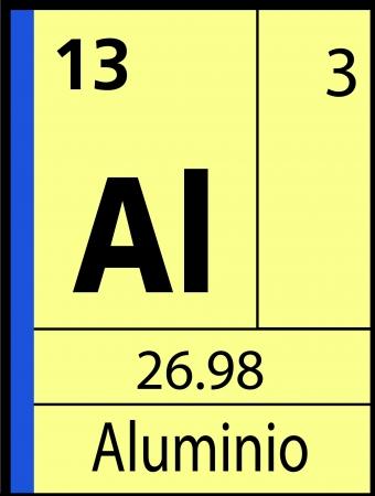 Aluminio, periodic table Ilustração