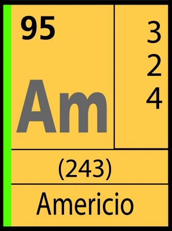 lanthanides: Americio, periodic table