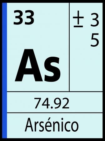 Arsenico, periodic table