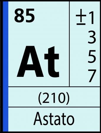 graphic flerovium: Astato, periodic table