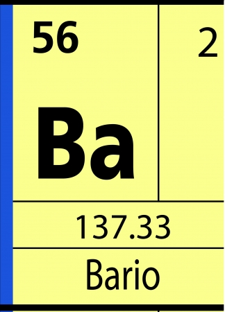 livermorium: Bario, periodic table