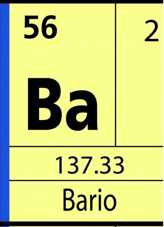 Bario, periodic table
