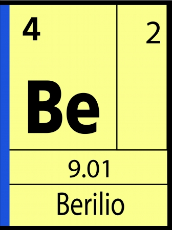 Berilio, periodic table Vector