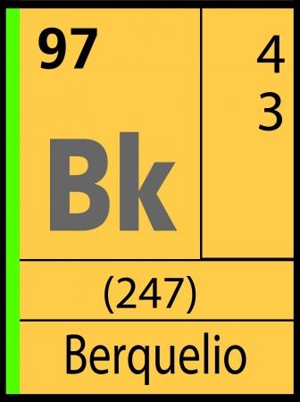 Berquelio, periodic table