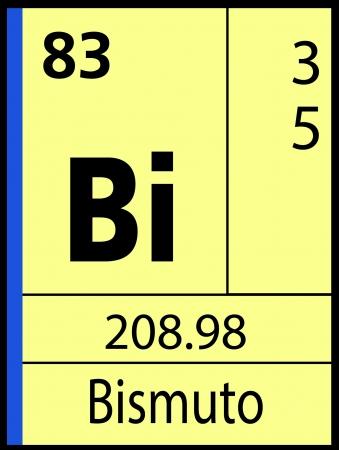 atomic symbol: Bismuto, periodic table