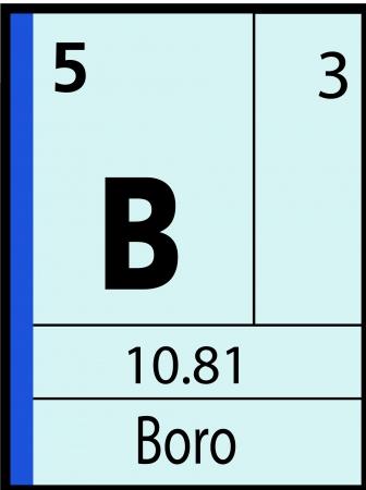 graphic flerovium: Boro, periodic table