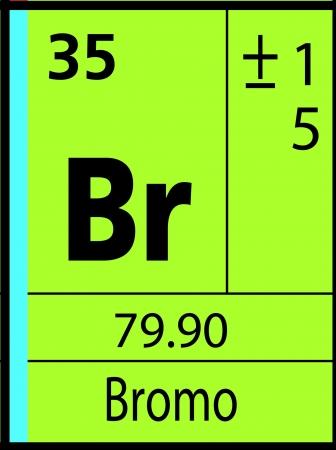graphic flerovium: Bromo, periodic table Illustration