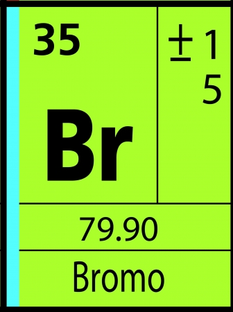 halogens: Bromo, periodic table Illustration