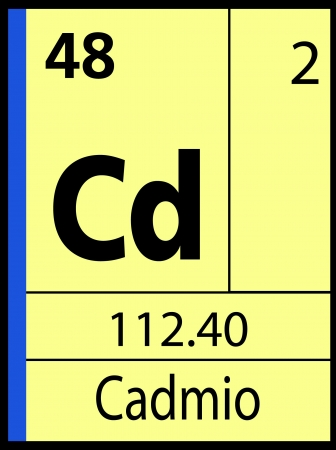 Cadmio, periodic table Vector