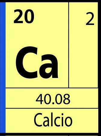 Calcio, periodic table