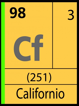 Californio, periodic table Vector