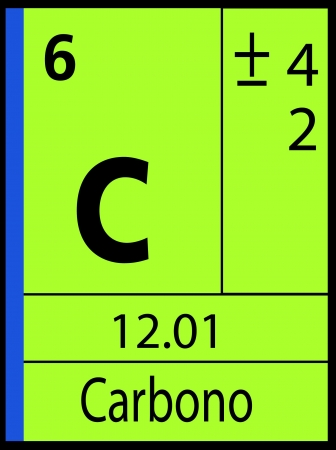 Carbono, periodic table