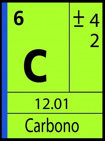 atomic symbol: Carbono, periodic table