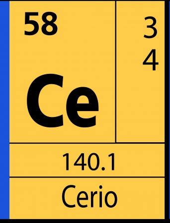 graphic flerovium: Cerio, periodic table