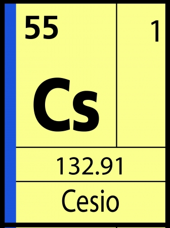 livermorium: Cesio, periodic table Illustration