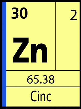 lanthanides: Cinc, periodic table Illustration