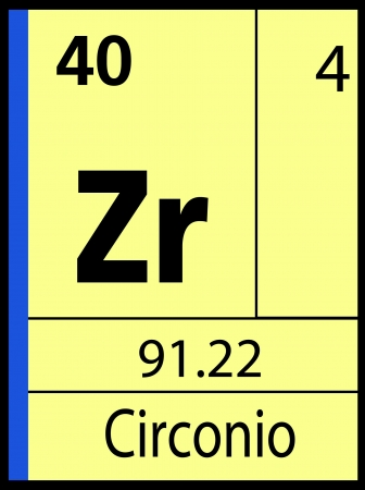 livermorium: Circonio, periodic table