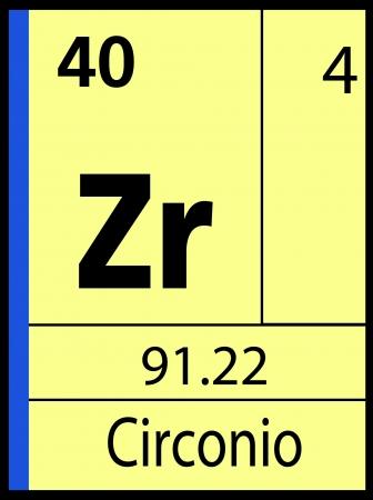 atomic symbol: Circonio, periodic table