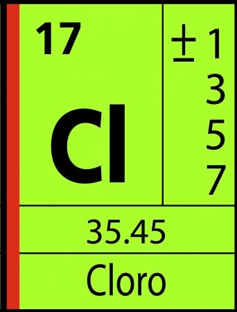 graphic flerovium: Cloro, periodic table Illustration
