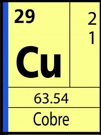 Cooper, periodic table Ilustração