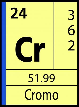 Cromo, periodic table Ilustração