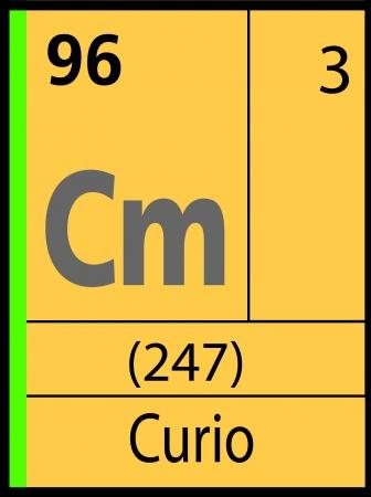Curio, periodic table Ilustração
