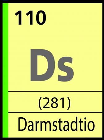 Darmstadtio, periodic table Illustration