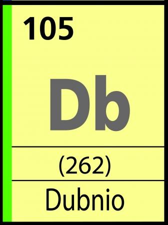 graphic flerovium: Dubnio, periodic table