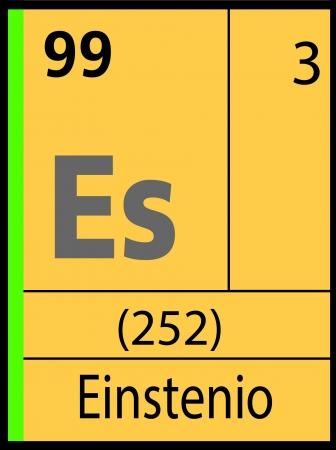 Einstenio, periodic table