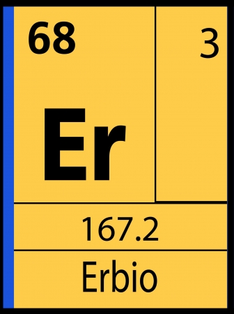 Erbio, periodic table Vector