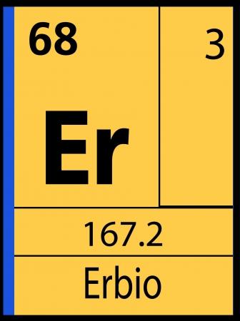 Erbio, periodic table