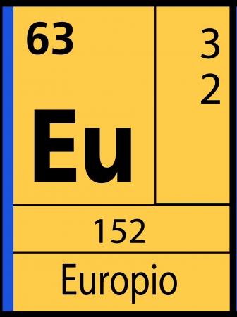 graphic flerovium: Europio, periodic table Illustration