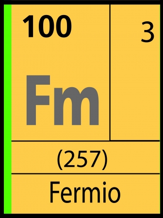 Fernio, periodic table Vector