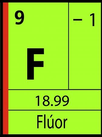 atomic symbol: Fluor, periodic table Illustration