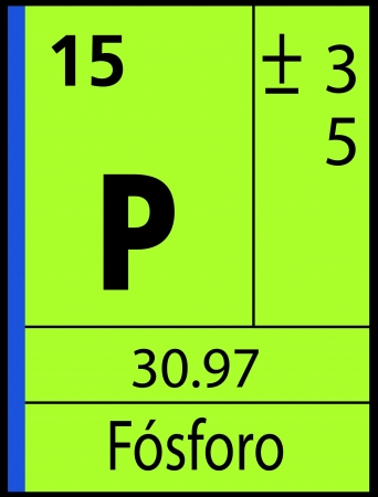Fosforo, periodic table Ilustração