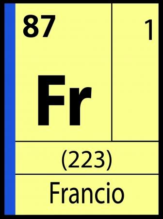 Francio, periodic table Ilustração