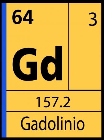 graphic flerovium: Gadolinio, periodic table