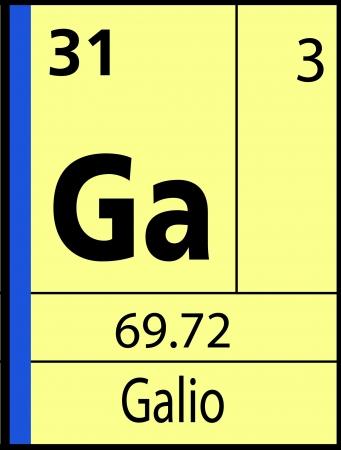 Galio, periodic table